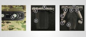 options PATROL DEFENCE SHIELD - PDS IIIA